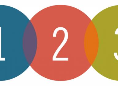 Три цели успешной стратегической сессии